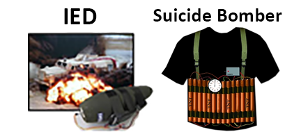 IED Suicide Bomber Detection